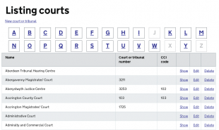 Listing courts