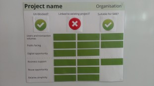 Prioritisation_card