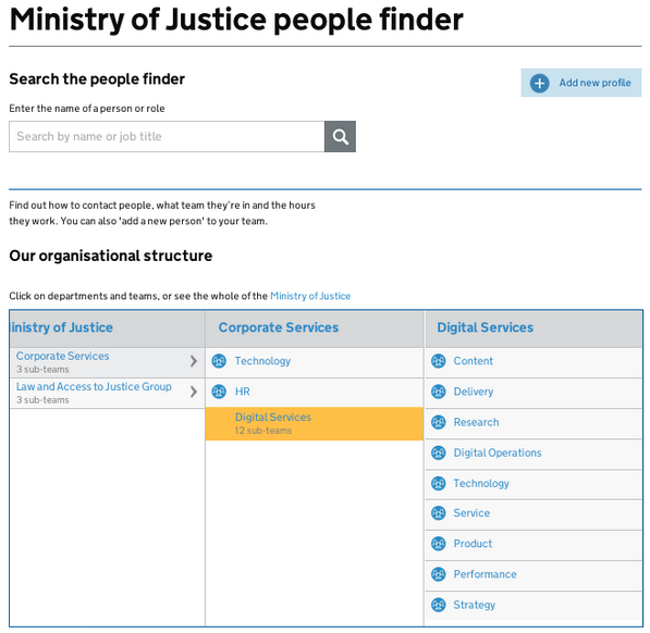 Screenshot of the new people finder