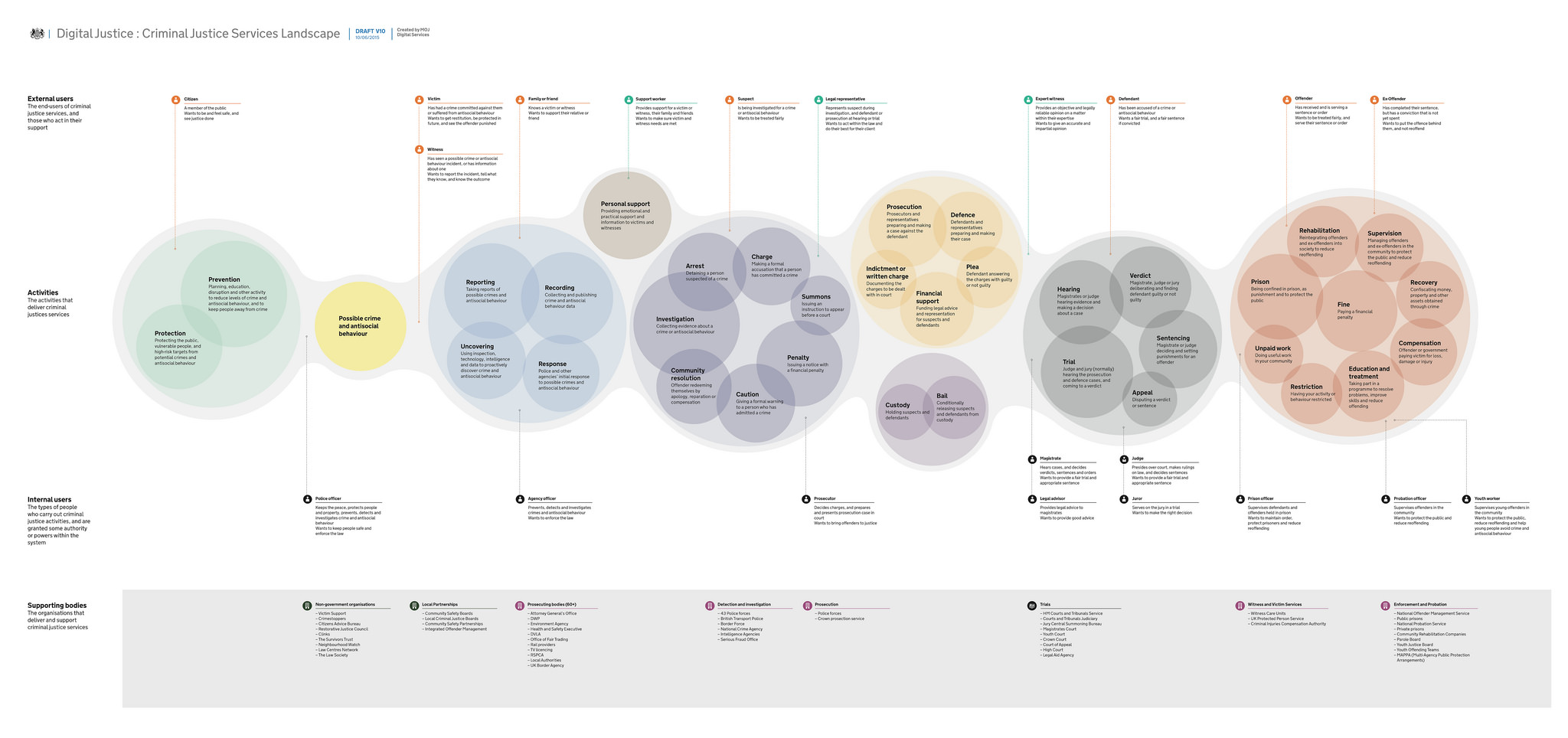 opening up data in the criminal justice system   moj digital    criminal justice services landscape  a diagram showing the relationship between different parts of the criminal