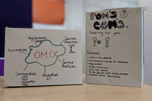 Product ideas in the form of cereal boxes providing important insight into the main concerns and what the value of a digital service would be.
