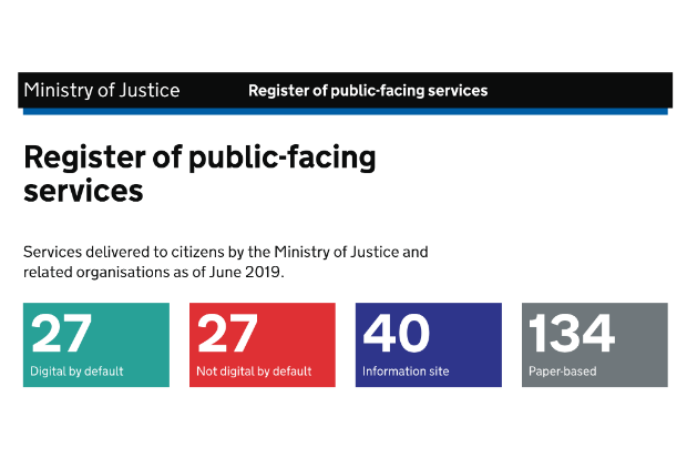 Screenshot of register of the homepage of the MoJ register of public facing services website